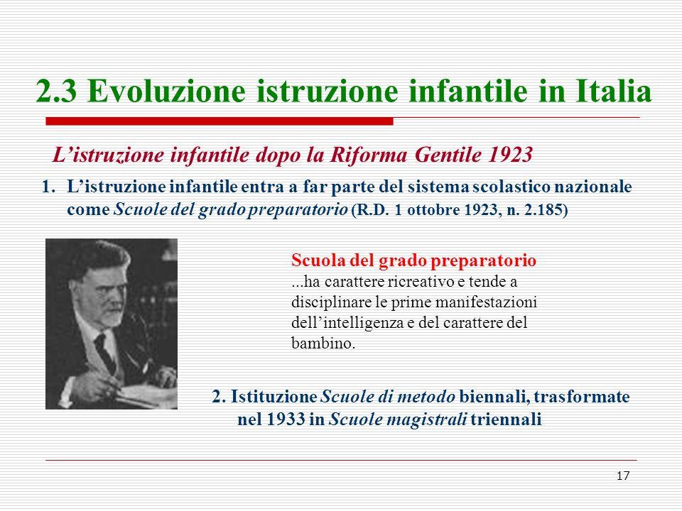 2.3 Evoluzione istruzione infantile in Italia