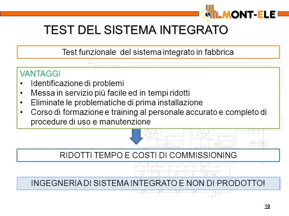 TEST DEL SISTEMA INTEGRATO