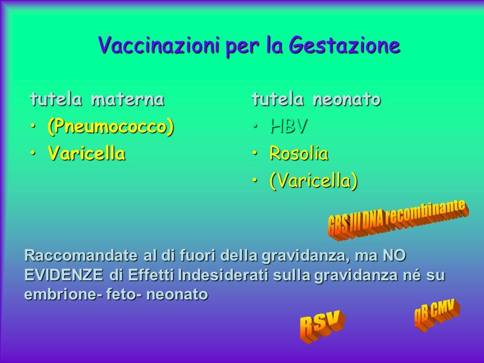 Vaccinazioni per la Gestazione