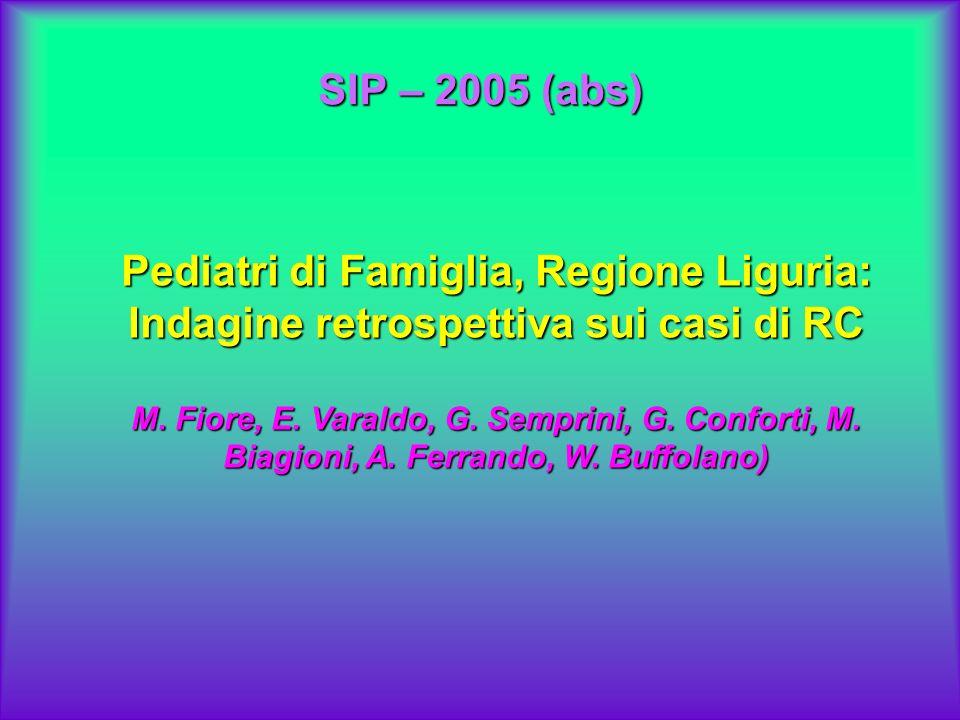 SIP – 2005 (abs)
