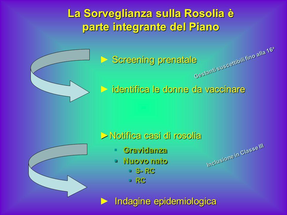 La Sorveglianza sulla Rosolia è parte integrante del Piano