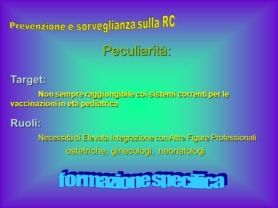 Prevenzione e sorveglianza sulla RC