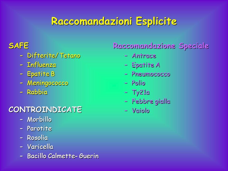 Raccomandazioni Esplicite