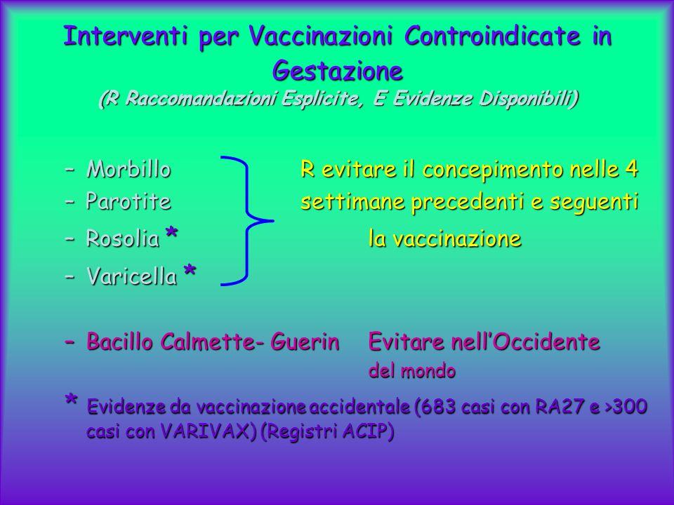 Interventi per Vaccinazioni Controindicate in Gestazione (R Raccomandazioni Esplicite, E Evidenze Disponibili)