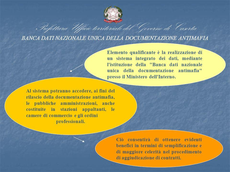 Prefettura Ufficio territoriale del Governo di Caserta BANCA DATI NAZIONALE UNICA DELLA DOCUMENTAZIONE ANTIMAFIA