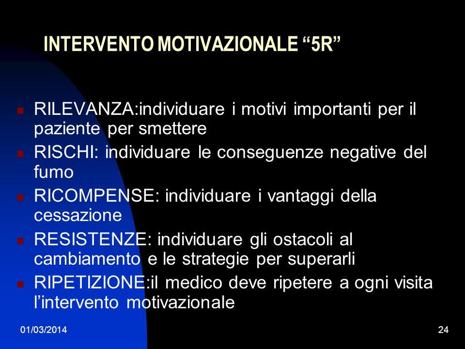 INTERVENTO MOTIVAZIONALE 5R