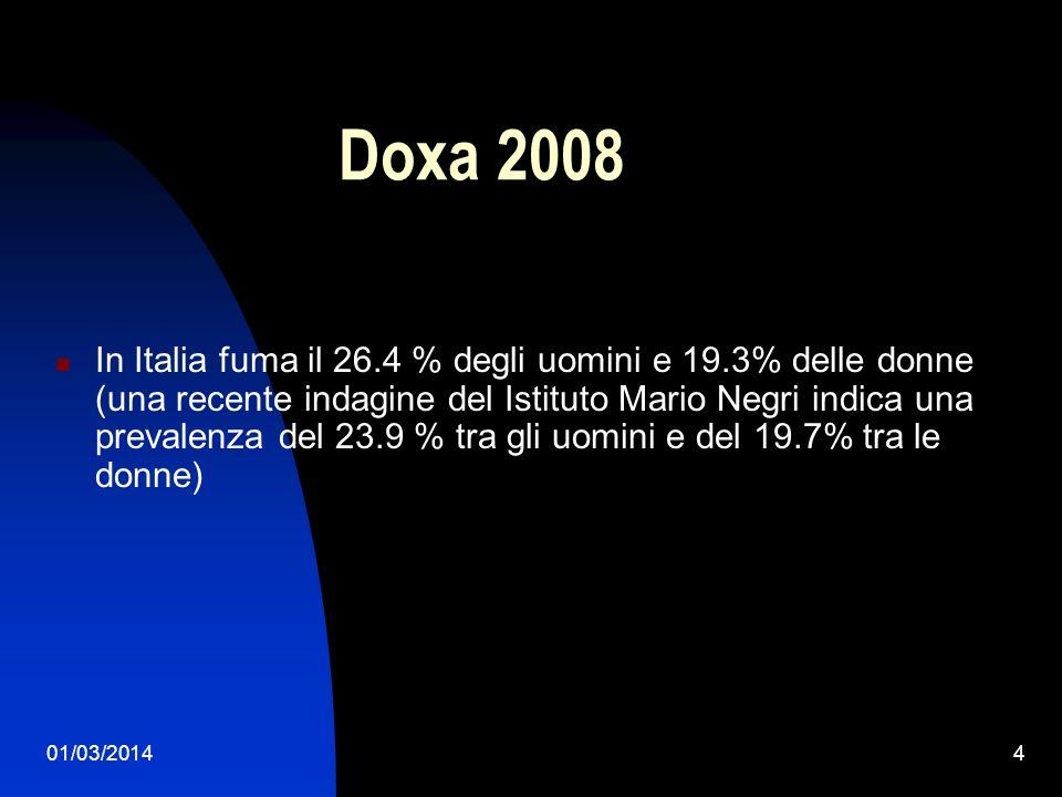 Doxa 2008