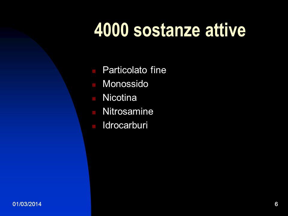 4000 sostanze attive Particolato fine Monossido Nicotina Nitrosamine