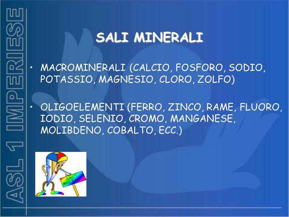 SALI MINERALI MACROMINERALI (CALCIO, FOSFORO, SODIO, POTASSIO, MAGNESIO, CLORO, ZOLFO)