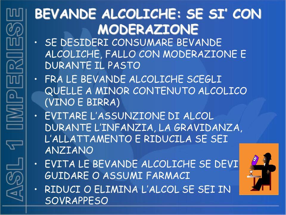 BEVANDE ALCOLICHE: SE SI' CON MODERAZIONE