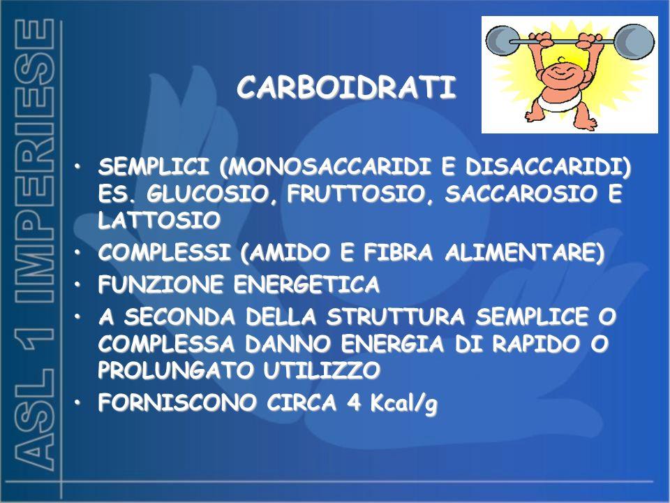 CARBOIDRATI SEMPLICI (MONOSACCARIDI E DISACCARIDI) ES. GLUCOSIO, FRUTTOSIO, SACCAROSIO E LATTOSIO. COMPLESSI (AMIDO E FIBRA ALIMENTARE)