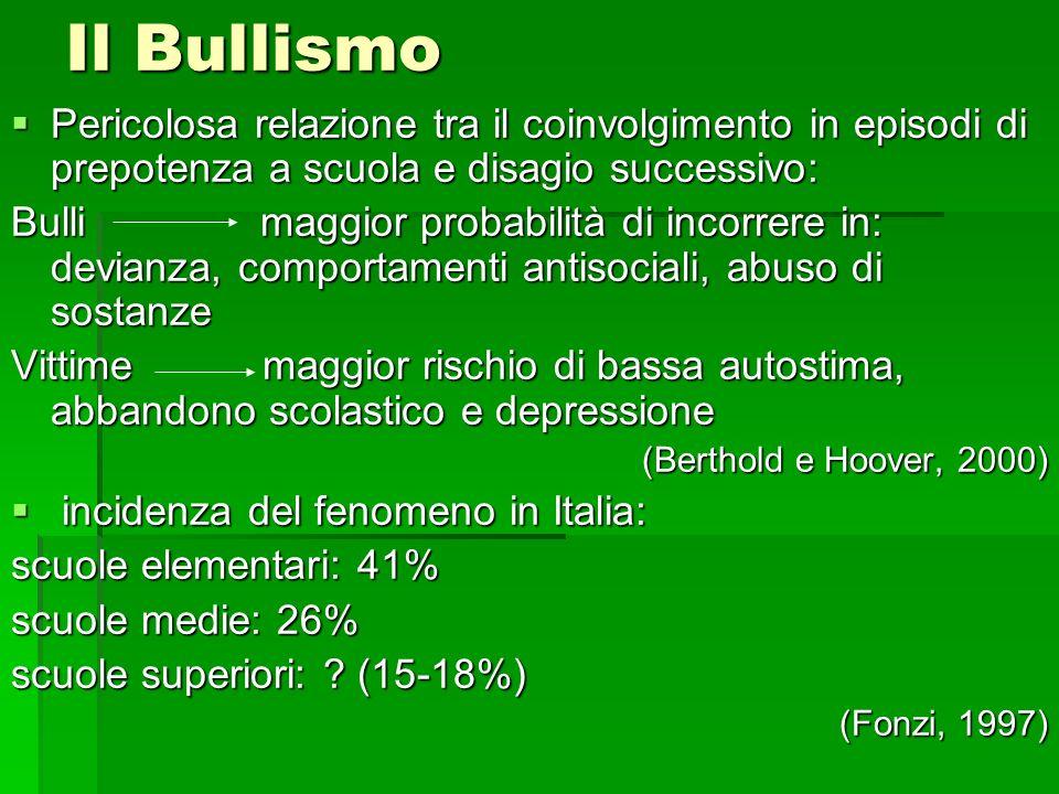Il BullismoPericolosa relazione tra il coinvolgimento in episodi di prepotenza a scuola e disagio successivo: