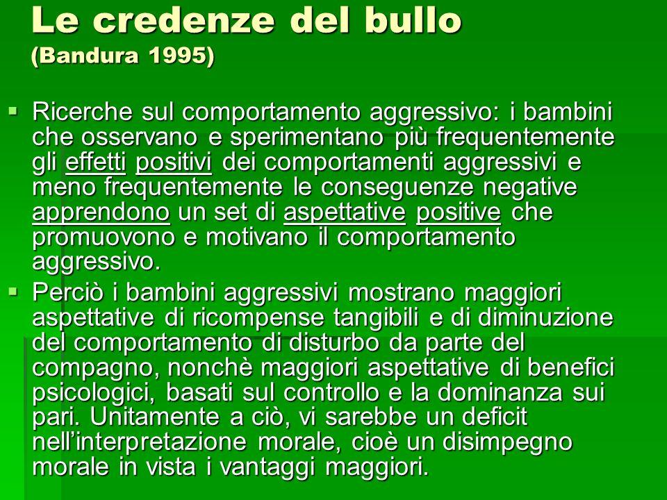 Le credenze del bullo (Bandura 1995)