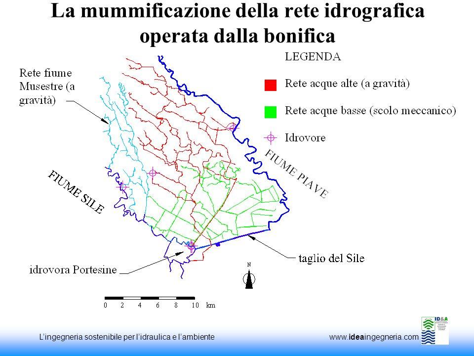 La mummificazione della rete idrografica operata dalla bonifica