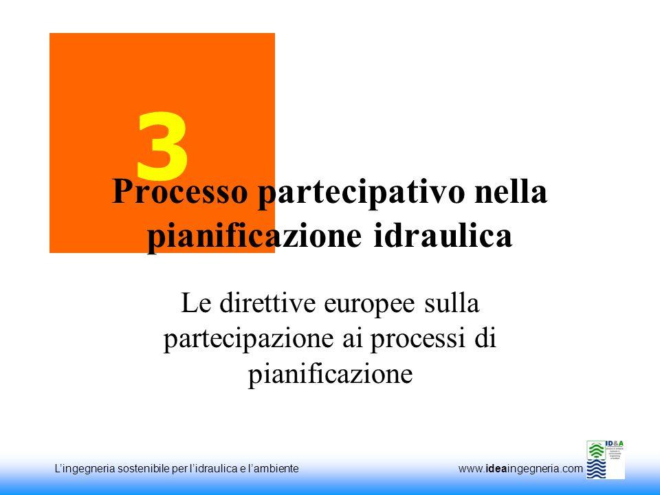 Processo partecipativo nella pianificazione idraulica