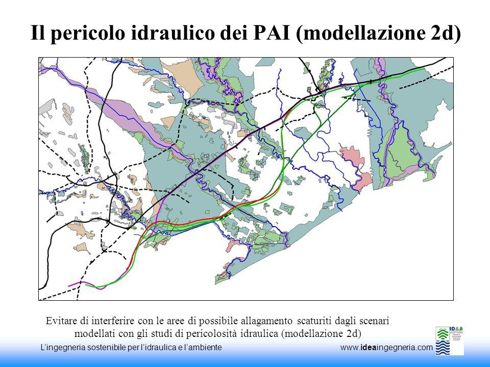 Il pericolo idraulico dei PAI (modellazione 2d)