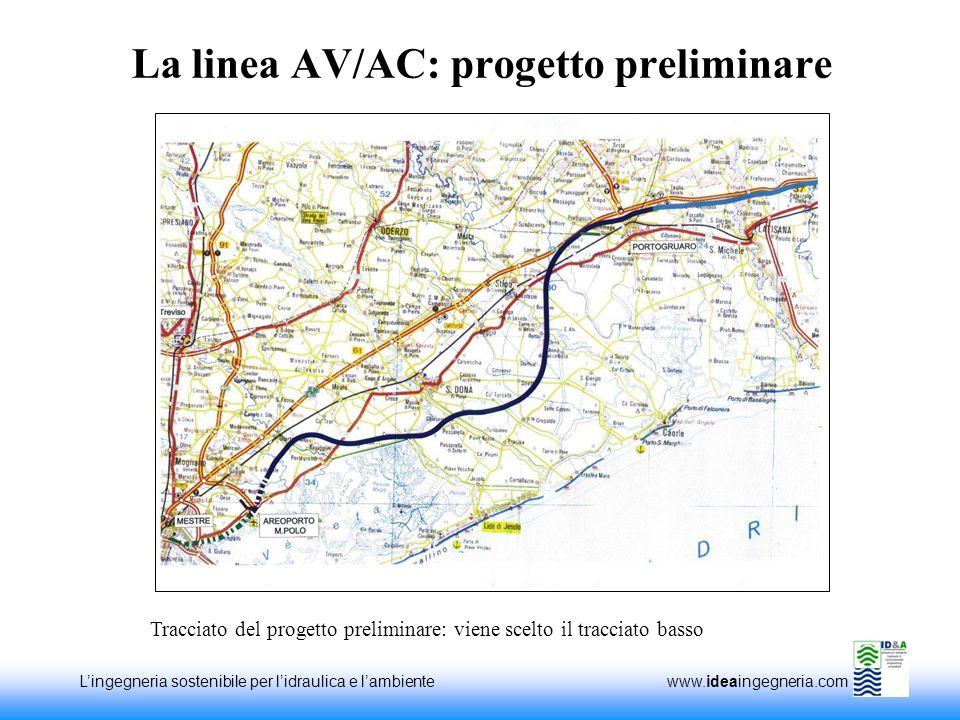 La linea AV/AC: progetto preliminare