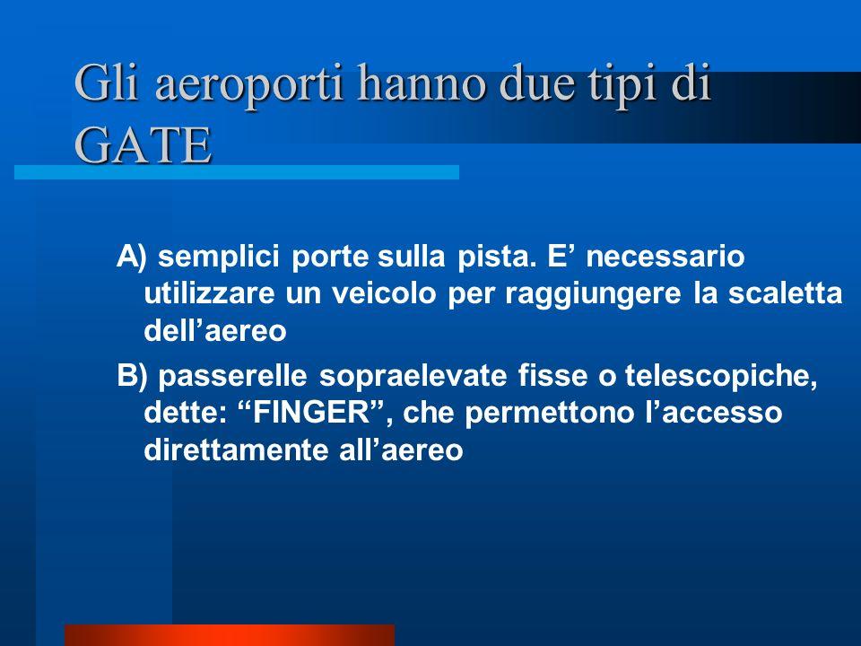 Gli aeroporti hanno due tipi di GATE