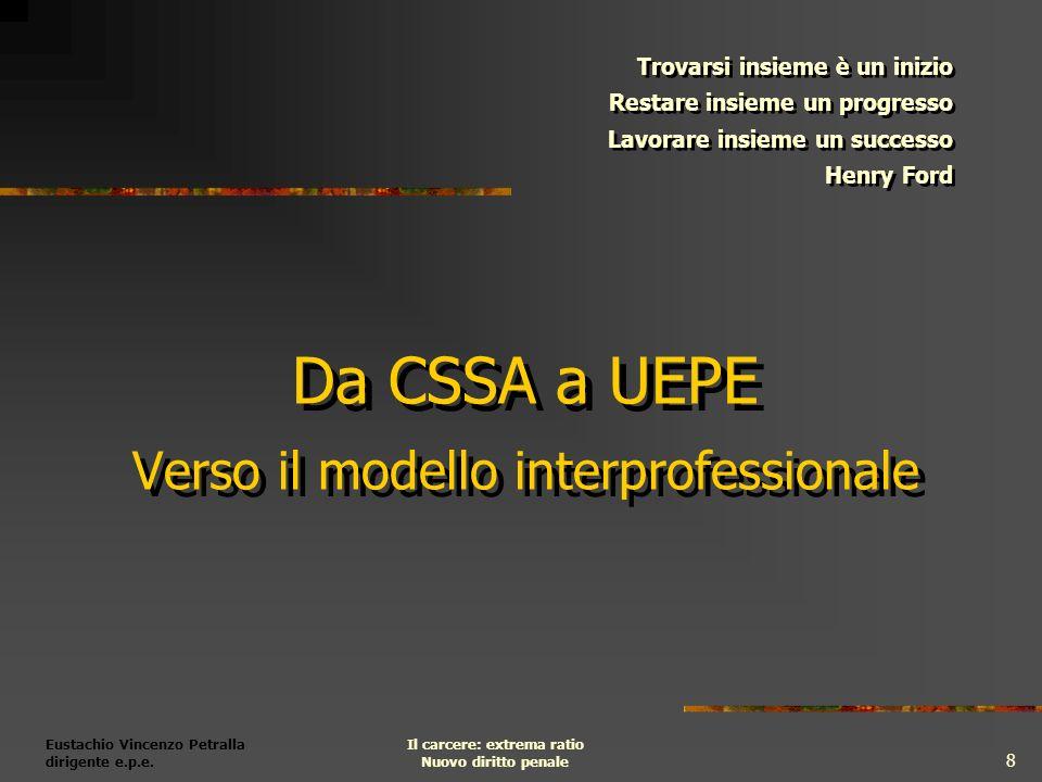 Da CSSA a UEPE Verso il modello interprofessionale