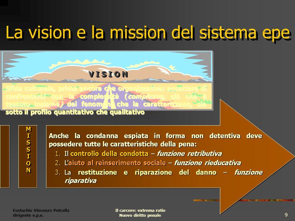 La vision e la mission del sistema epe