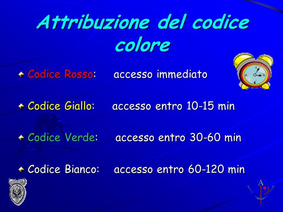 Attribuzione del codice colore