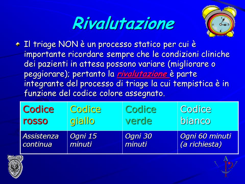 Rivalutazione Codice rosso Codice giallo Codice verde Codice bianco