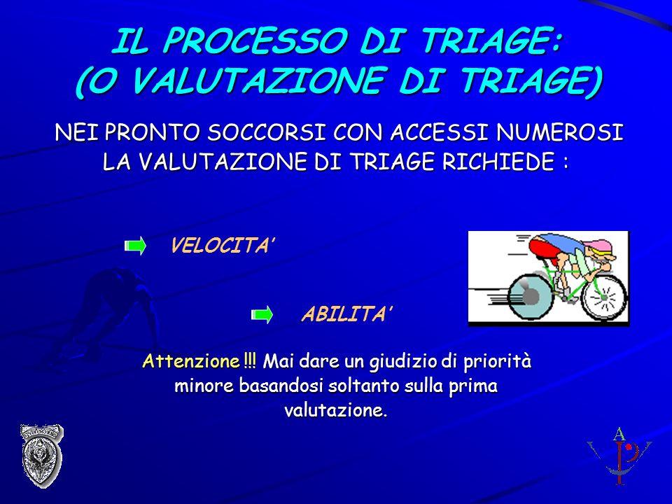 IL PROCESSO DI TRIAGE: (O VALUTAZIONE DI TRIAGE)