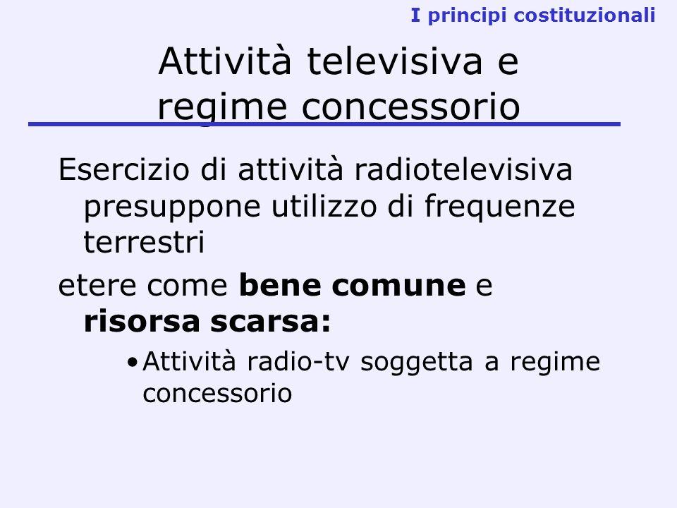 Attività televisiva e regime concessorio