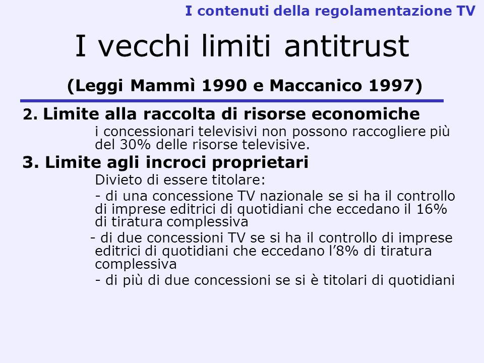 I vecchi limiti antitrust (Leggi Mammì 1990 e Maccanico 1997)