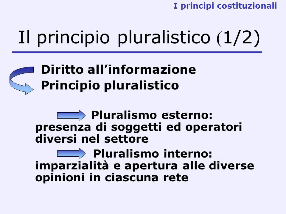 Il principio pluralistico (1/2)