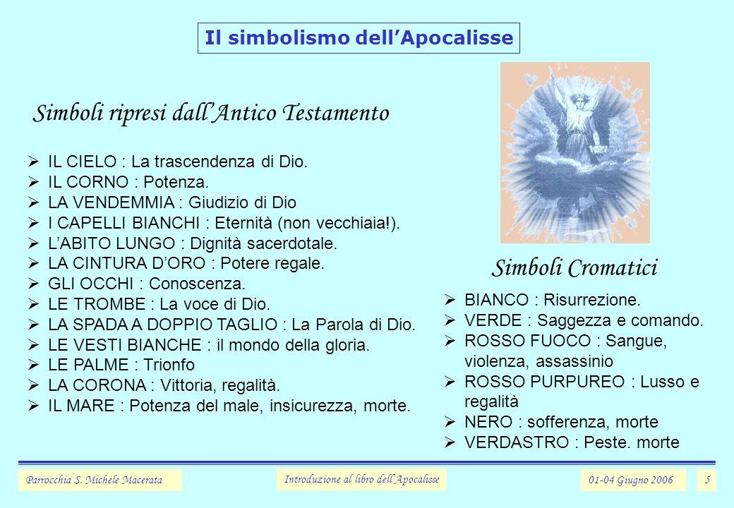Simboli ripresi dall'Antico Testamento