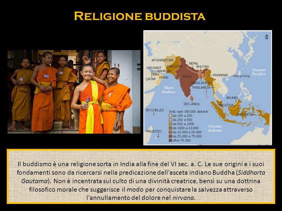 Religione buddista