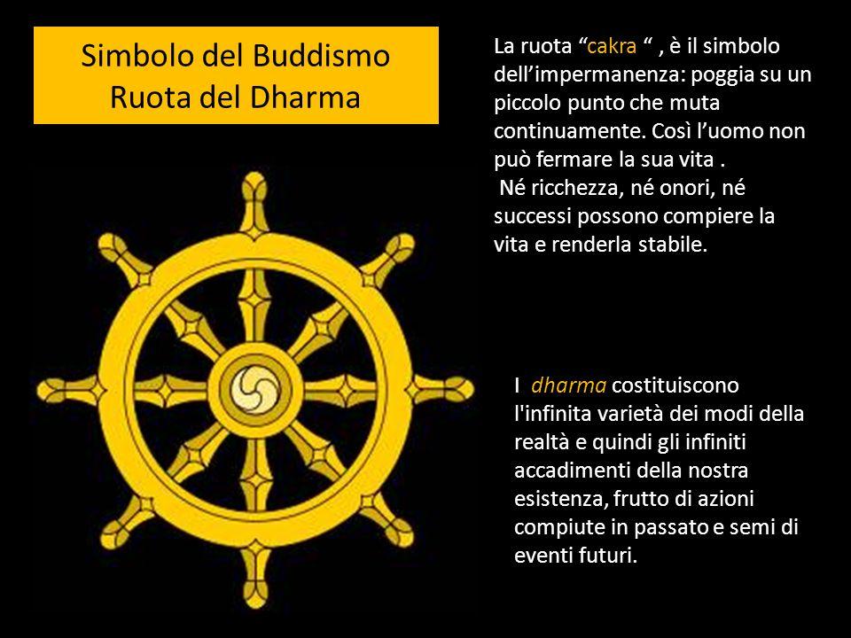 Simbolo del Buddismo Ruota del Dharma