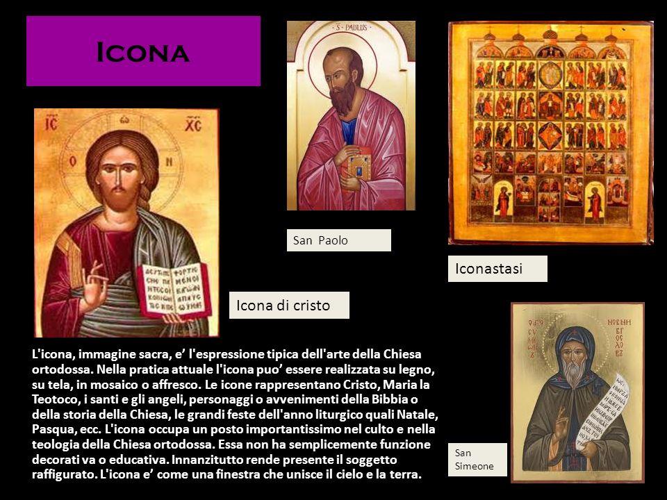 Icona Iconastasi Icona di cristo