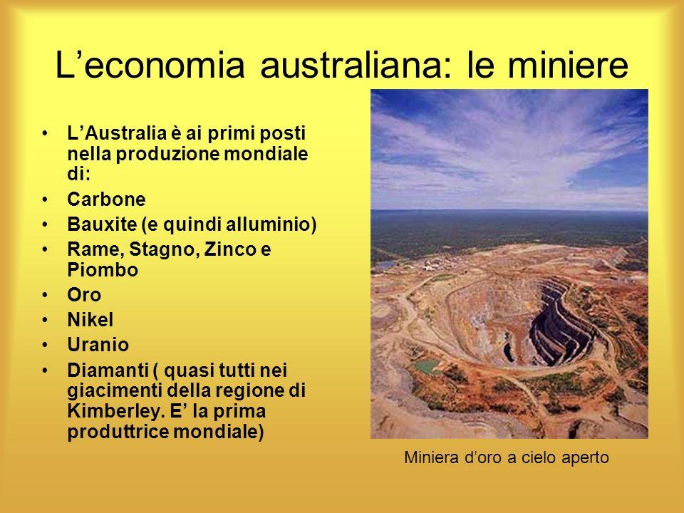 L'economia australiana: le miniere