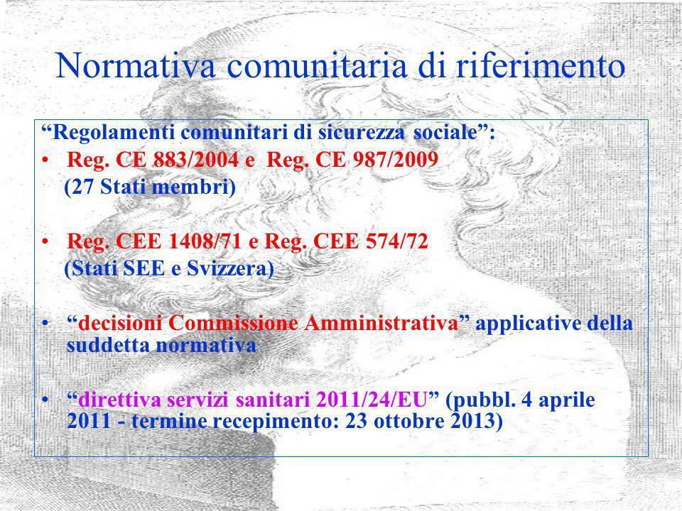 Normativa comunitaria di riferimento
