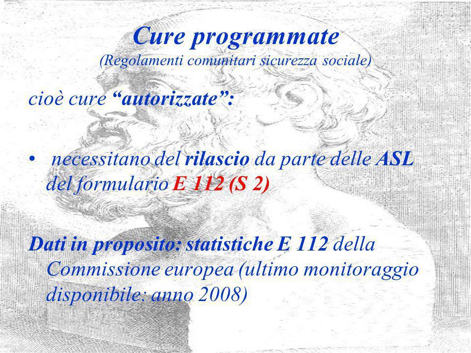 Cure programmate (Regolamenti comunitari sicurezza sociale)