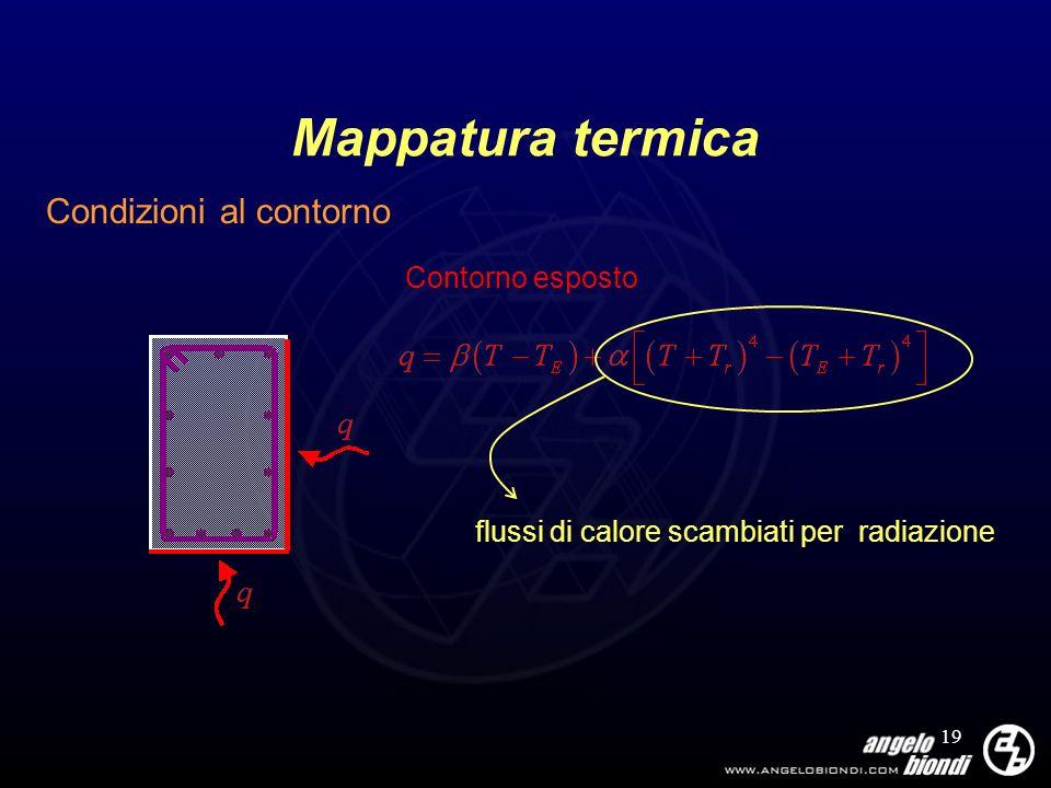 Mappatura termica Condizioni al contorno Contorno esposto