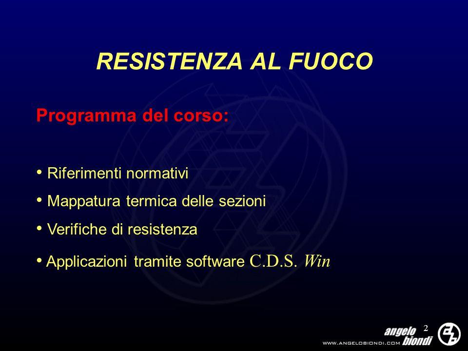 RESISTENZA AL FUOCO Programma del corso: Riferimenti normativi