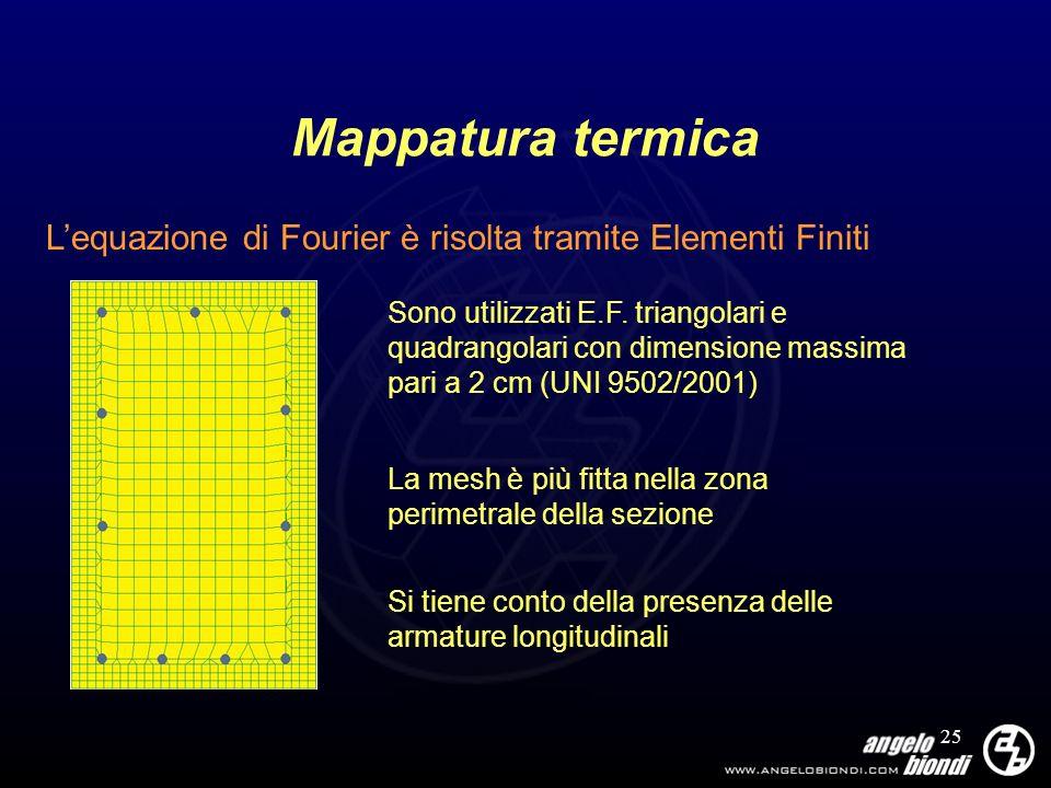 Mappatura termica L'equazione di Fourier è risolta tramite Elementi Finiti.