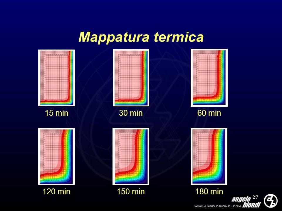 Mappatura termica 15 min 30 min 60 min 120 min 150 min 180 min