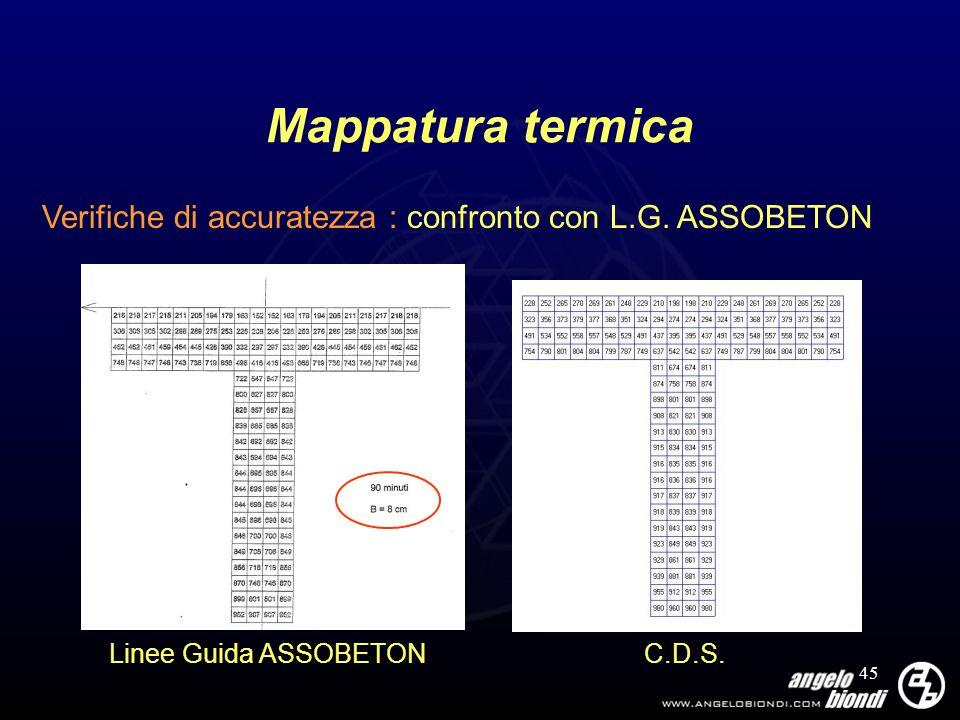 Mappatura termica Verifiche di accuratezza : confronto con L.G.