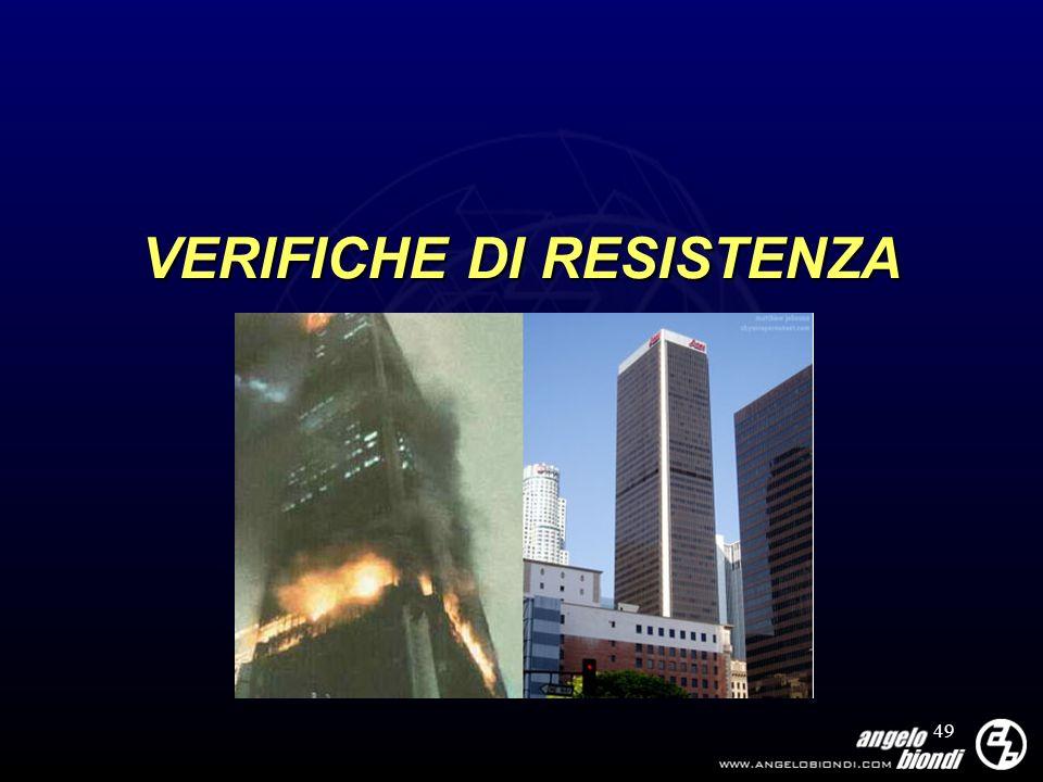 VERIFICHE DI RESISTENZA