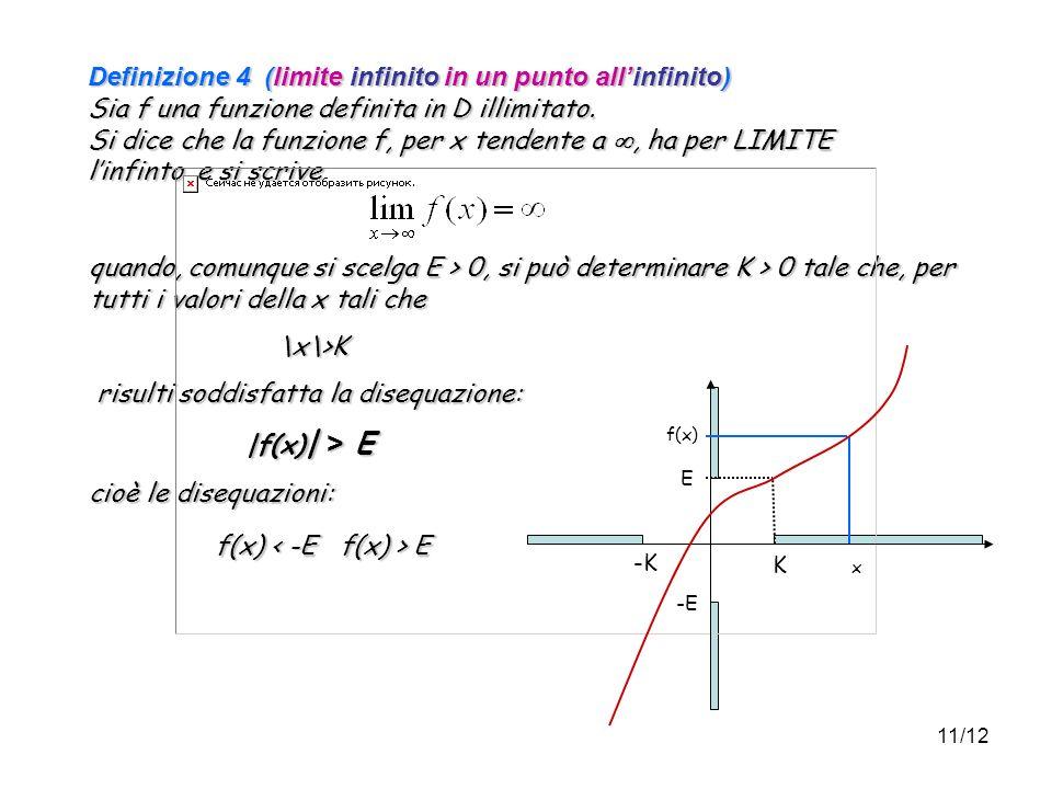 risulti soddisfatta la disequazione: |f(x)| > E