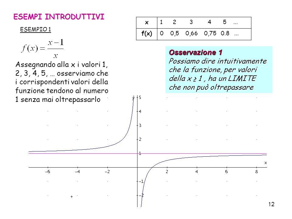 ESEMPI INTRODUTTIVI x. 1 2 3 4 5 ... f(x) 0 0,5 0,66 0,75 0.8 ...