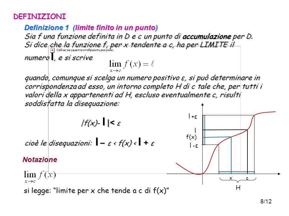 cioè le disequazioni: l – ε < f(x) < l + ε