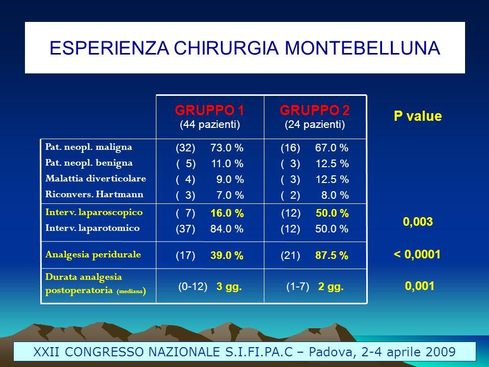 ESPERIENZA CHIRURGIA MONTEBELLUNA