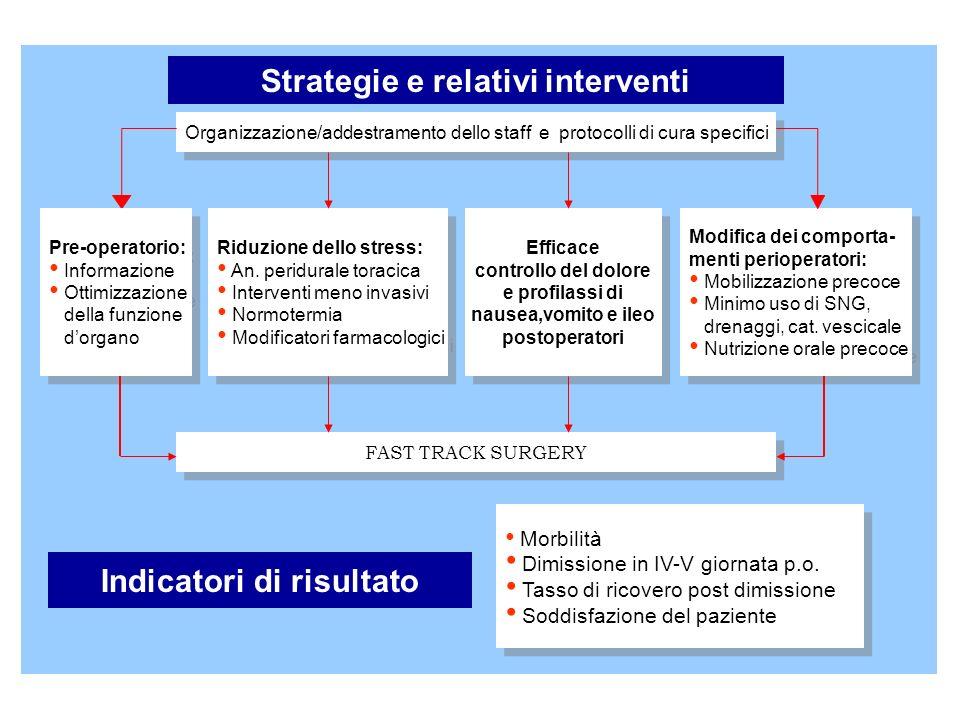 Strategie e relativi interventi Indicatori di risultato
