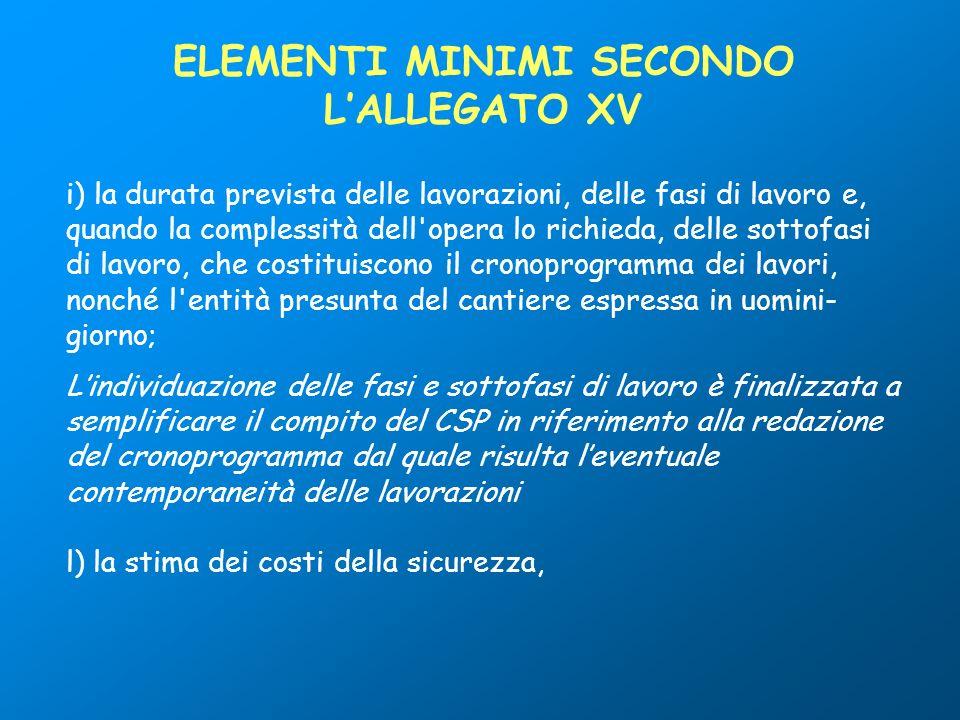 ELEMENTI MINIMI SECONDO L'ALLEGATO XV