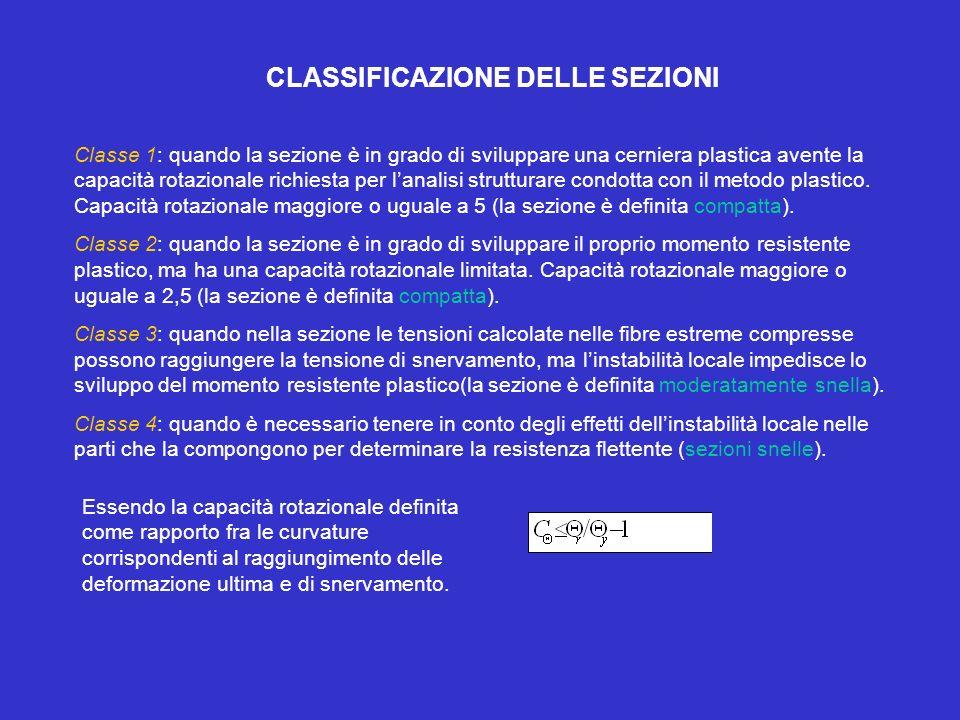 CLASSIFICAZIONE DELLE SEZIONI